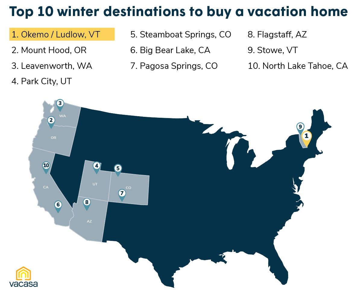 a map of the top 10 winter destinations to buy a vacation home