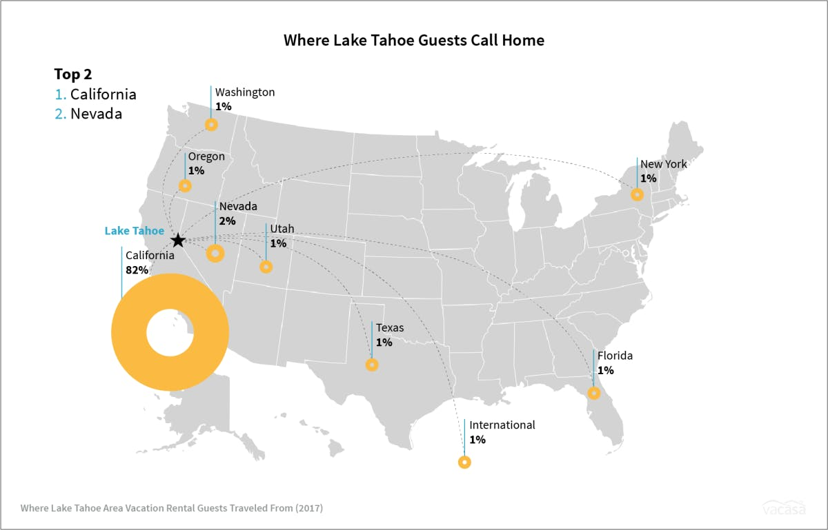 an image of the united states and where people travel from to get to Lake Tahoe